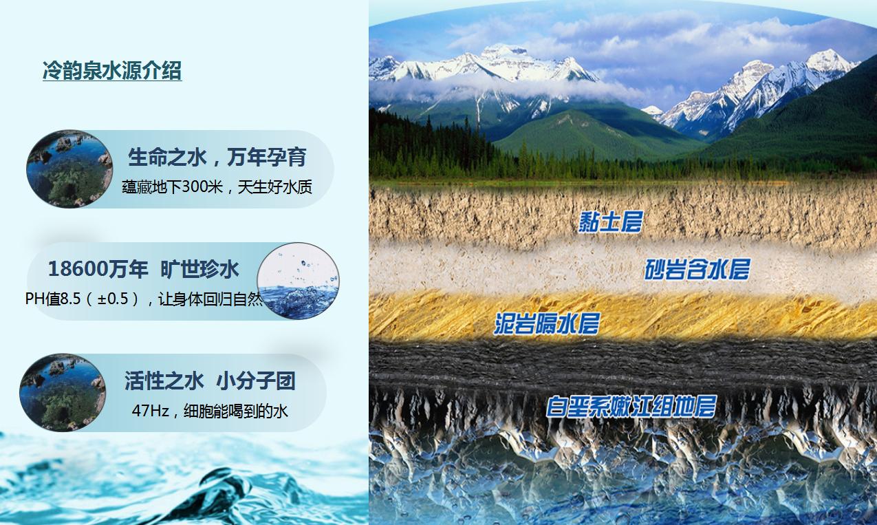 水源地介绍_看图王.png